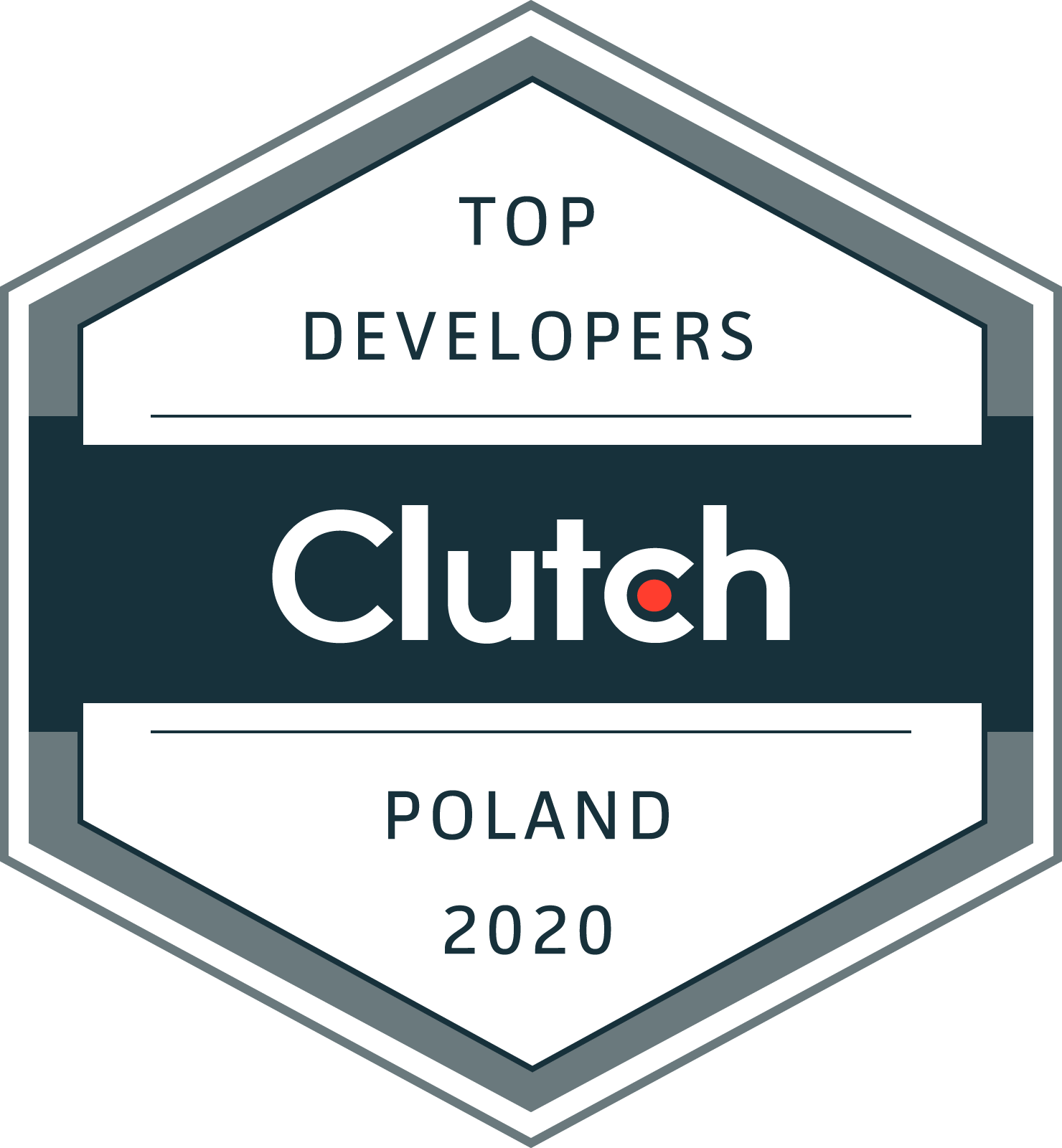 Clutch Top B2B Developers Polska